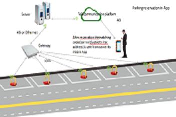 LoRa parking reservation barrier-F